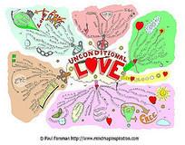It's A Mind-Set | MichellePhillipsBlog.com | Mind, Body & Spirit | Scoop.it