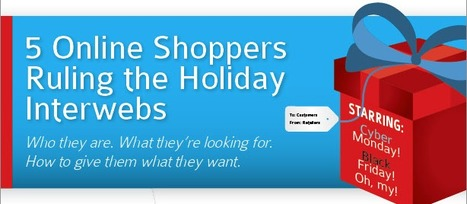Five Holiday Shopper Archetypes and How to Reach Them [infographic] | Ecommerce How To... | Scoop.it