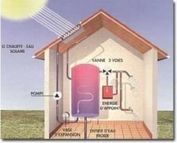 Les économies d'électricité à la maison | Le groupe EDF | Scoop.it