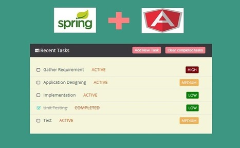 CRUD using Spring MVC 4.0 RESTful Web Services and AngularJS | ProgrammingFree | Best out of Java | Scoop.it