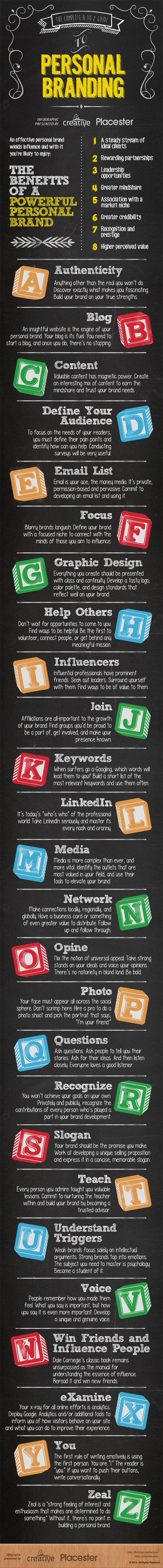 Personal Branding | Social Media Today | Médias sociaux : Conseils, Astuces et stratégies | Scoop.it
