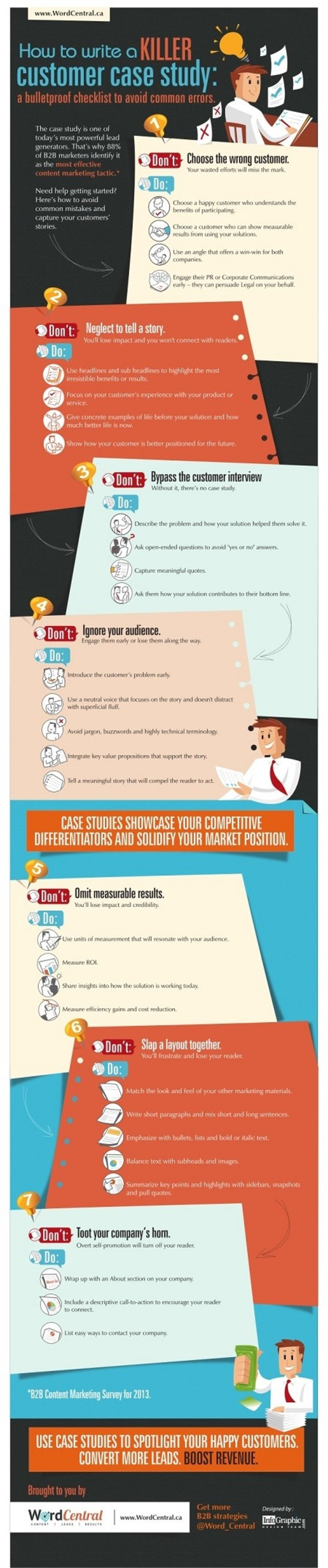 The Do's and Don'ts of Writing a Customer Case Study [Infographic] - Profs | The Marketing Technology Alert | Scoop.it