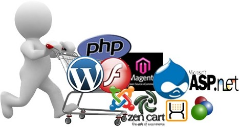 How Can Web Development Services Enhance Your Business | Luxury Serviced Offices | Scoop.it