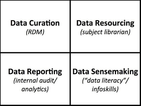 "Idle Thoughts on ""Data Literacy"" in the Library… 