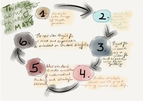 Visible Thinking in Math- Part 1 | Active learning | Scoop.it
