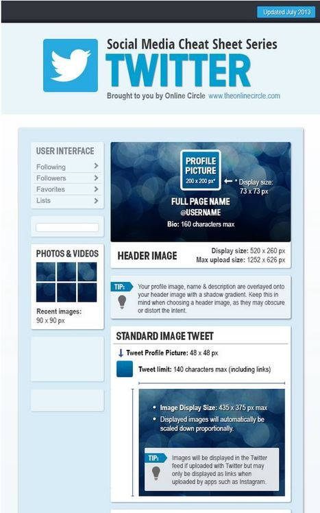 Twitter Cheat Sheet: Profile Image How To [INFOGRAPHIC] - AllTwitter | digital marketing strategy | Scoop.it