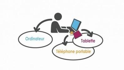 RETROUVEZ LES INTERVENTIONS D'ALTEEM SUR LE MOOC DE LA TV DES ENTREPRENEURS | Conférences & Communication | Scoop.it