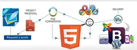 Developers Providing PSD to CMS Conversion | PSD to XHTML | Scoop.it