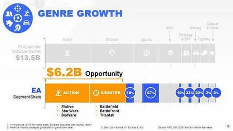 EA señala que BioWare estaría trabajando en una nueva IP | Descargas Juegos y Peliculas | Scoop.it