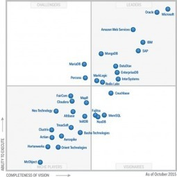 Gartner Magic Quadrant for Operational DBMS 2015 - ODBMS.org | bigdata | Scoop.it