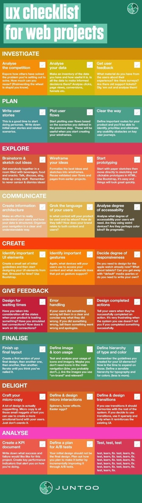 A UX Checklist For Web Projects | Linguagem Virtual | Scoop.it