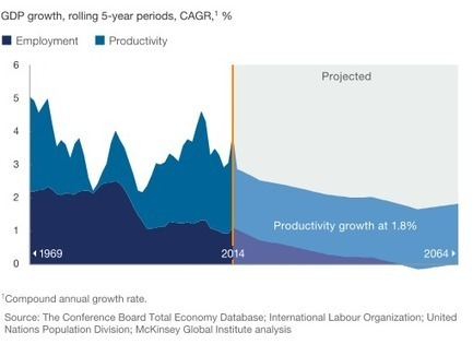 Can long-term global growth be saved?   McKinsey & Company   A Worldly Look   Scoop.it