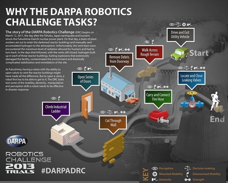 DARPA Robotics Challenge winner: SCHAFT from Japan | KurzweilAI | Science, Technology, and Current Futurism | Scoop.it