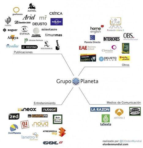 El Planeta del poder - El orden mundial en el S.XXI | Un poco del mundo para Colombia | Scoop.it
