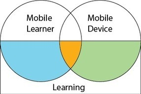 "An inclusive definition of mobile learning | Openness in Education and New ""Trends"" in Educational Technology 