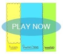 Gamestorming » Blog Archive » Innovation Generator | Serious Play | Scoop.it