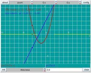 Portal do Professor - Inequações do Segundo Grau e suas Aplicações | Aulas no Portal do Professor | Scoop.it