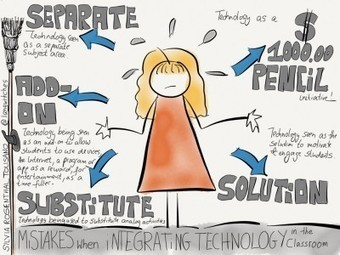 What are the Biggest Mistakes Teachers Make When Integrating Technology into the Classroom? | Personal Learning Network | Scoop.it