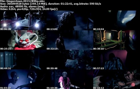 Gingerclown (2013) HDRip 350MB   300mb Movies   BTNT - bloggingtipsntrickz.com   Scoop.it