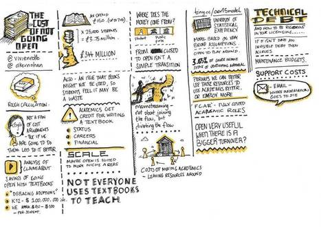Sketchnotes | Taking a look at MOOCs | Scoop.it