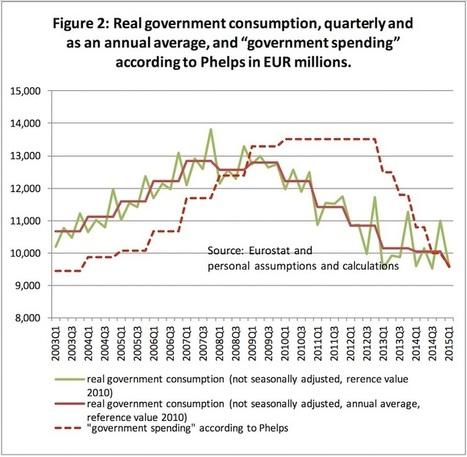 Phelps Gets It Wrong On Greek Austerity   Peer2Politics   Scoop.it