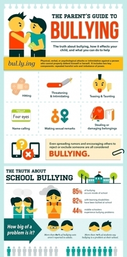 The Parents' Guide to Bullying Infographic | LPS Tech Updates | Scoop.it