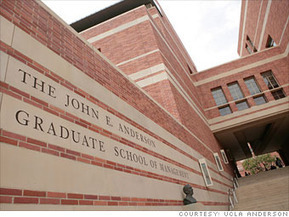 UCLA rejects 52 MBA applicants for plagiarism - Fortune Management | Broad Canvas | Scoop.it