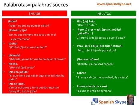 Palabrotas en español - SpanishSkype | ELE: materiales y herramientas | Scoop.it