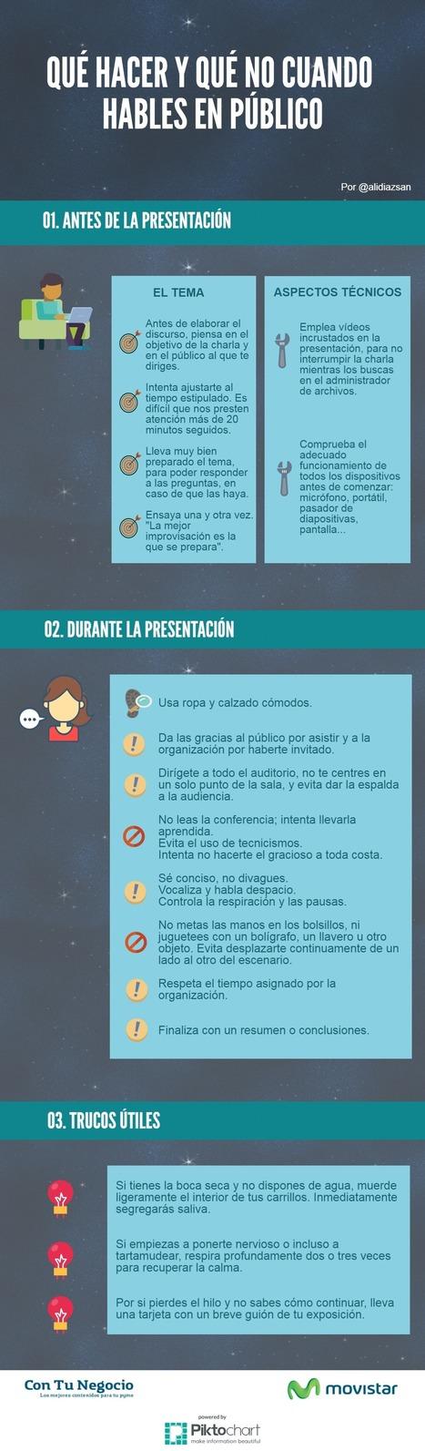 ELBLOGDEFORMACION: Qué hacer y qué no para Hablar en Público #infografia #infographic | Educacion, ecologia y TIC | Scoop.it