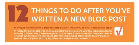 12 Things You *Must* do After Writing a New Blog Post [with Infographic] | Social Media, Content Branding, Inbound Marketing, ... | Scoop.it