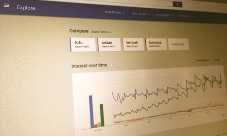 Google Trends: A Captivating Way to Explore Data with your Students | APRENDIZAJE | Scoop.it
