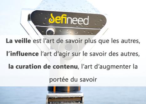 Différencier veille & curation | Recherche sociale | Scoop.it