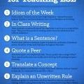 POSTER: 7 NEW Ideas For Teaching ESL | Look Ahead | Scoop.it