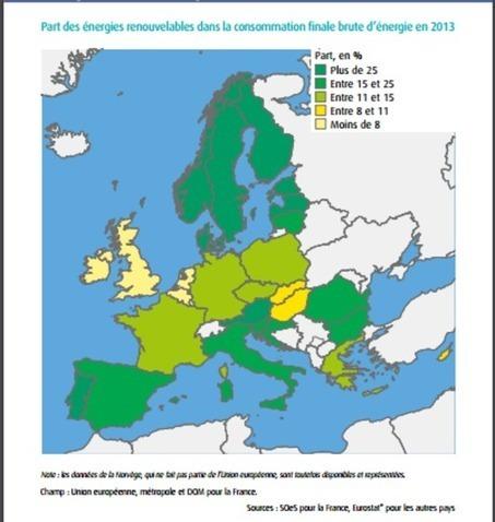 La France aggrave son retard dans les énergies renouvelables - le Monde | Actualités écologie | Scoop.it
