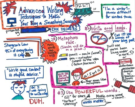 Seven Advanced Writing Techniques to Make Your Blog a Smashing Success [Visual Sketchnotes] - Profs   #TheMarketingAutomationAlert   The Marketing Technology Alert   Scoop.it