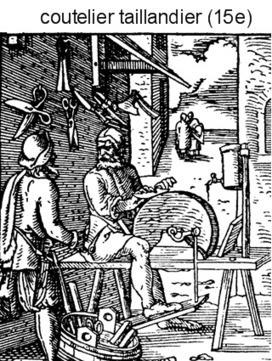 De quelques vieux métiers | histoirefamilles | Scoop.it