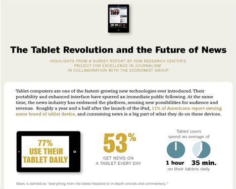 The Tablet Revolution–A PEJ Infographic | Pew research Center [INFOGRAPHIC] | Demain la veille | Scoop.it