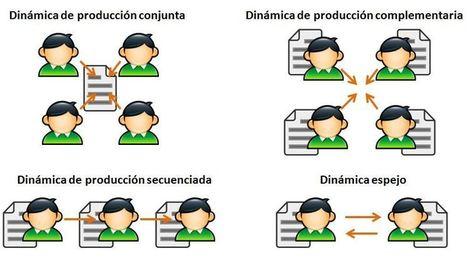 Dinámicas de trabajo colaborativo en el aula - Inevery Crea | Recursos para la Diversidad educativa | Scoop.it