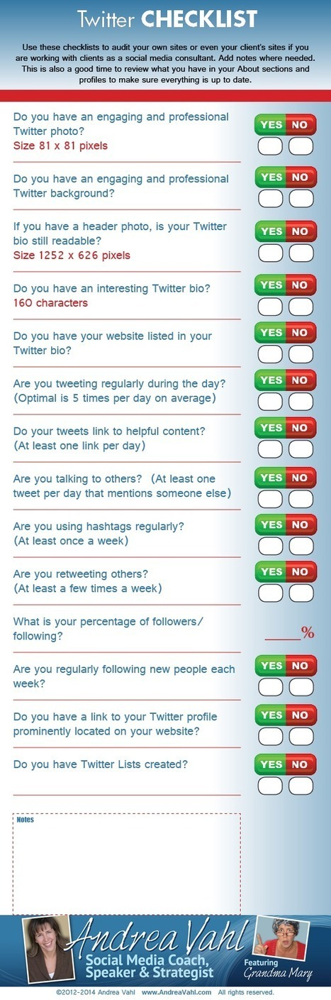 Twitter Checklist [Infographic]   HR, Social Recruiting, Leadership   Scoop.it