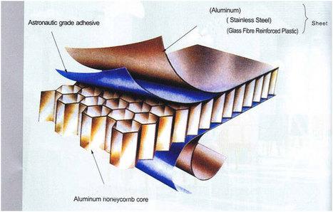 Lightweight Stone Panels, Thin Veneer Slate and Quartz   Perfect Quartz Worktops   Scoop.it