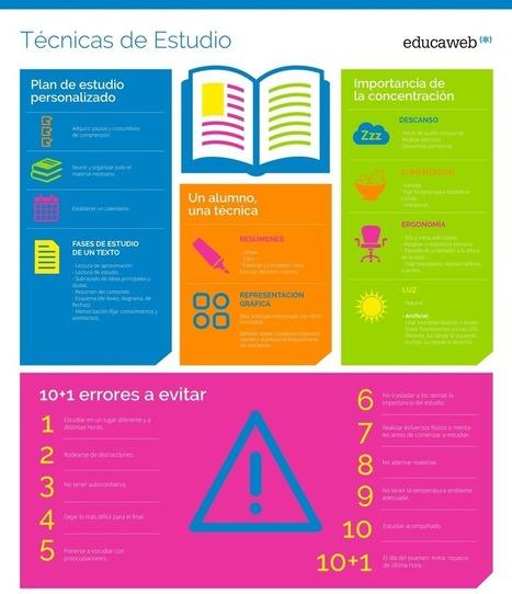 Técnicas de estudio #infografia│@EDUCAWEB | Recursos Tics para Educadores | Scoop.it