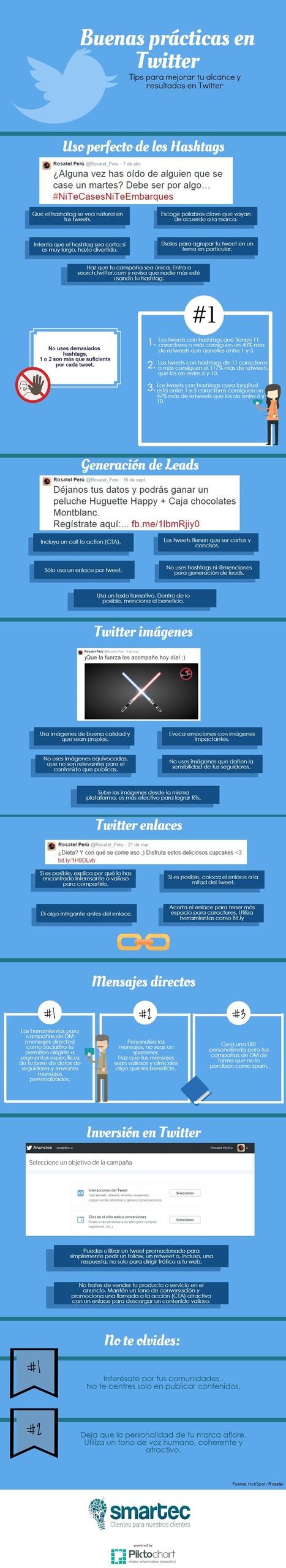 Buenas prácticas en Twitter   Elearning   Scoop.it
