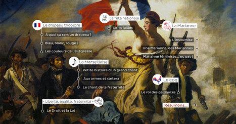 Les emblèmes de la France | Français 4H | Scoop.it