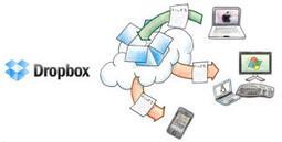 [GUIDA] Come recuperare i file cancellati erroneamente da Dropbox   Blog Byte   BlogByte   Scoop.it