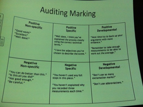 Comment on Marking comments- where do yours fit in this matrix? by Jane Fairclough | Maths lesson resources | Scoop.it