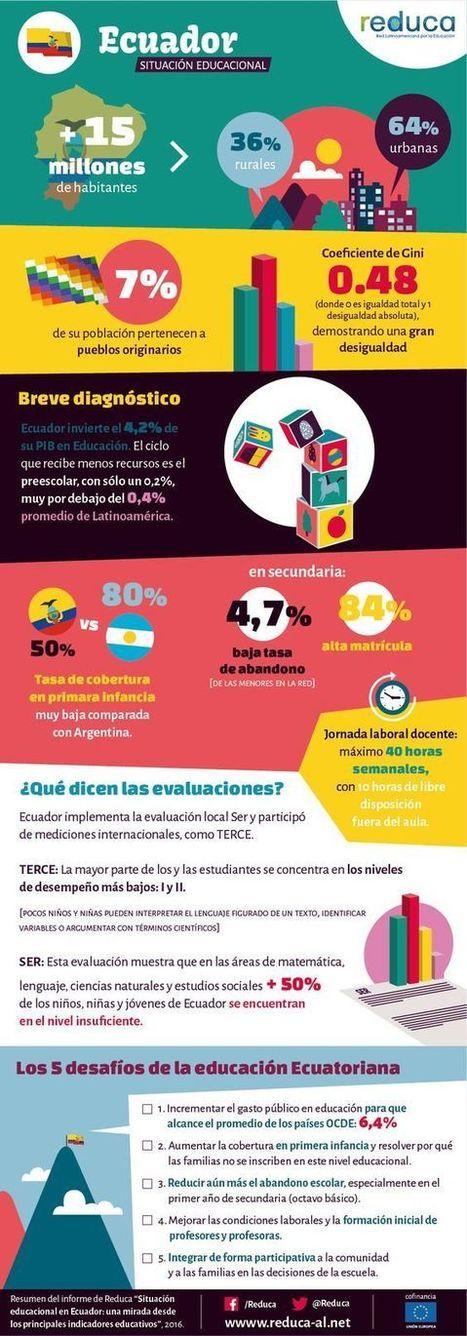 Unir Gamificación y Experiencia de Usuario para mejorar la experiencia docente | Labrador | RIED. Revista Iberoamericana de Educación a Distancia | CUED | Aprender jugando | Scoop.it