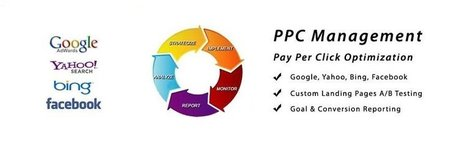 Why PPC Management Service is Becoming Popular among the Companies?Why PPC Management Service is Becoming Popular among the Companies? 1 | PPC Ads Management Tips | Scoop.it