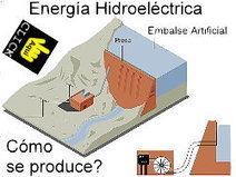 Inquisición Solar: Gobierno español le declara la guerra al Sol ... | Redes Inteligentes - Smart Grid | Scoop.it