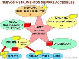 CHISPAS TIC Y EDUCACIÓN. Blog Pere Marquès: ¿Qu...