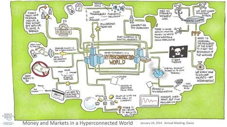 Pour les participants du WEF, le cash, c'est bientôt fini - Bilan | Gagner de l'argent avec les Bitcoins ? | Scoop.it
